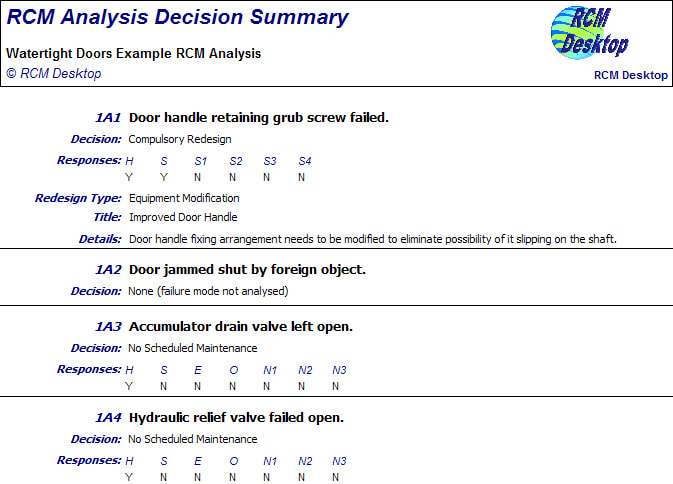 Decision Summary Report
